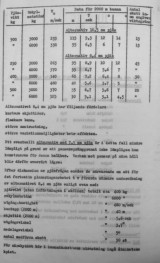minutes-of-meeting-1949-05-10-regarding-tankette-armament-02