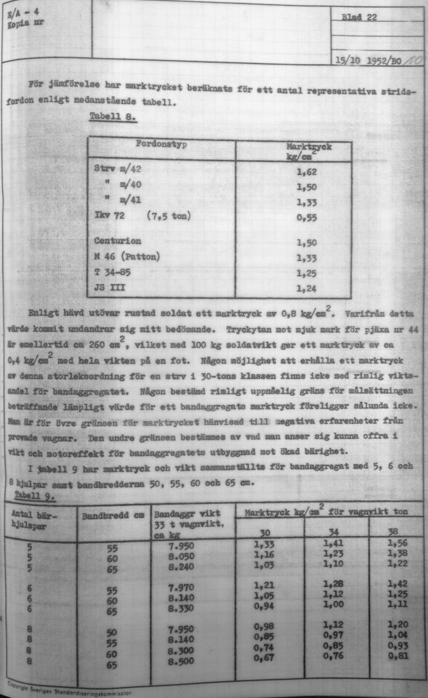 project-emil-report-summary-1952-26