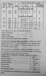 minutes-of-meeting-1949-05-10-regarding-tankette-armament-02
