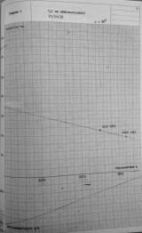 foa2-summary-of-penetration-data-19580801-10