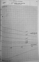 foa2-summary-of-penetration-data-19580801-11