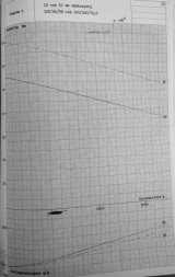 foa2-summary-of-penetration-data-19580801-13