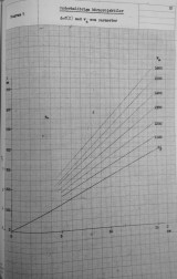 foa2-summary-of-penetration-data-19580801-15