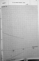 foa2-summary-of-penetration-data-19580801-20