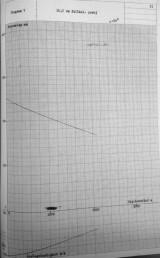 foa2-summary-of-penetration-data-19580801-21