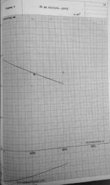 foa2-summary-of-penetration-data-19580801-22