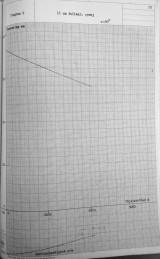 foa2-summary-of-penetration-data-19580801-23