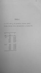 foa2-summary-of-penetration-data-19580801-24