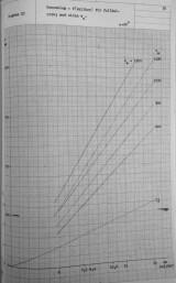 foa2-summary-of-penetration-data-19580801-25