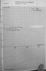 foa2-summary-of-penetration-data-19580801-29