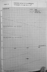 foa2-summary-of-penetration-data-19580801-30