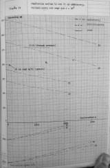 foa2-summary-of-penetration-data-19580801-31