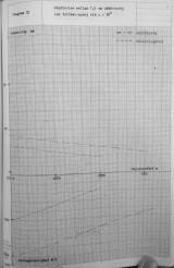 foa2-summary-of-penetration-data-19580801-32