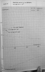 foa2-summary-of-penetration-data-19580801-33
