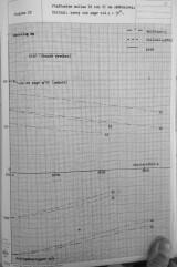 foa2-summary-of-penetration-data-19580801-35
