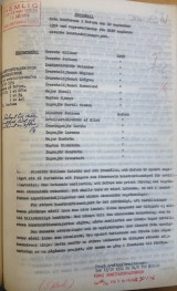 meeting-minutes-bofors-1954-09-22-status-current-projects-01