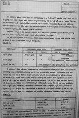 project-emil-report-summary-1952-07