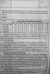 project-emil-report-summary-1952-11