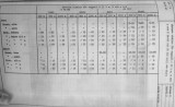 project-emil-report-summary-1952-84