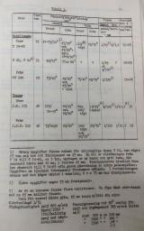 summary-of-anti-tank-weapons-1951-02